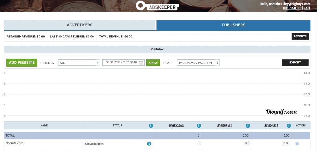 Adskeeper Publisher Dashboard